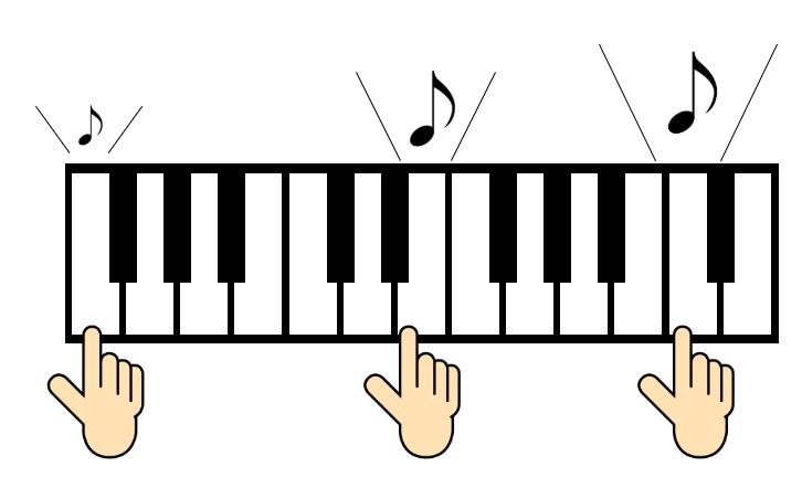 ピアノで周波数特性説明の例2