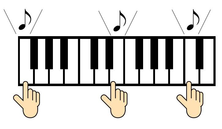 ピアノで周波数特性説明の例1
