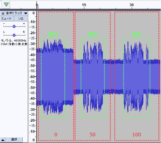 ファンノイズと音声に対するノイズキャンセリングの効果の波形