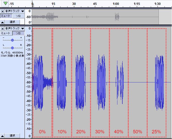 音声に対するノイズゲートの効果の波形